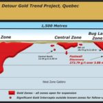 Another Massive Discovery: Balmoral Resources