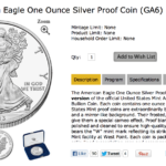 Want Gold and Silver from the US Mint? Pay a Massive Premium