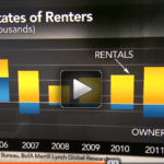 Renters vs. Homeowners in the United States