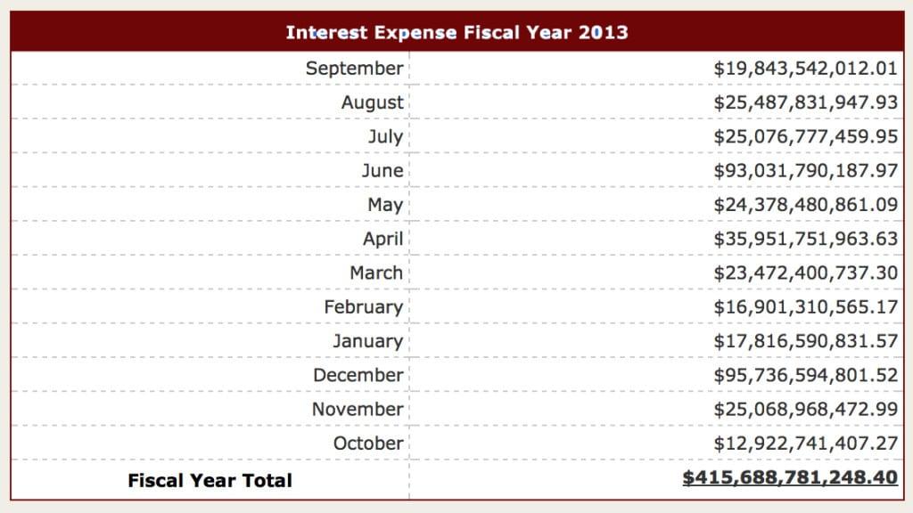 interestexpense