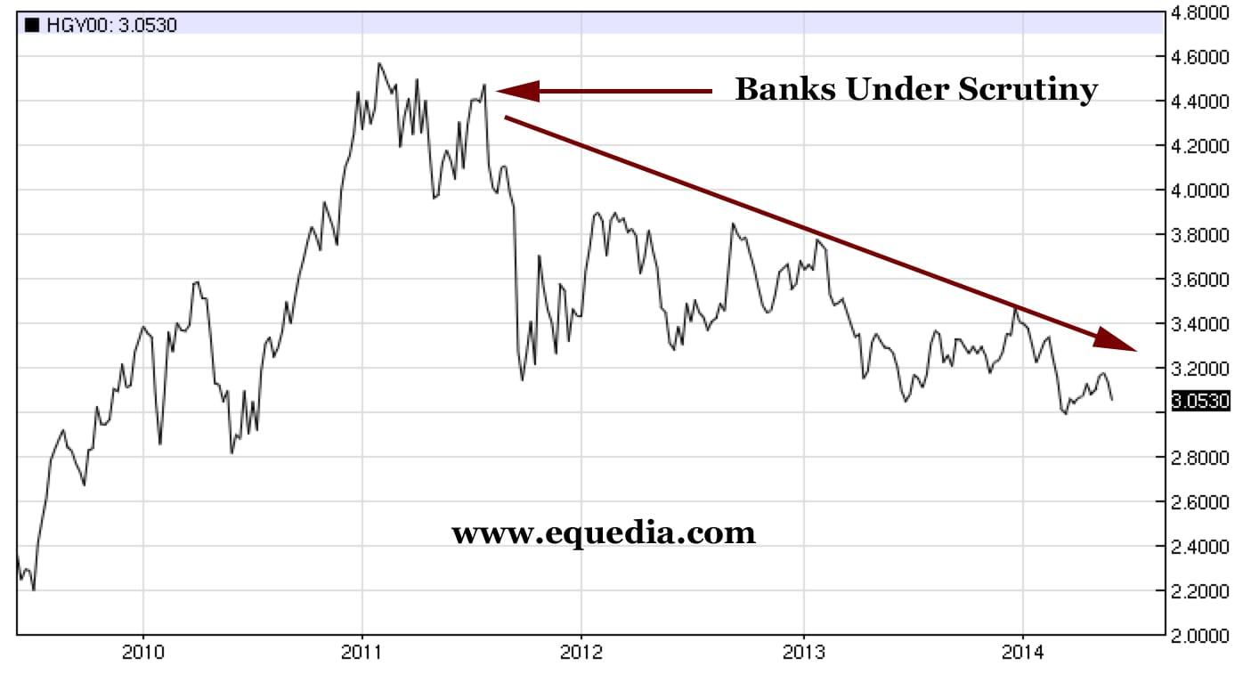 banksunderscrutiny